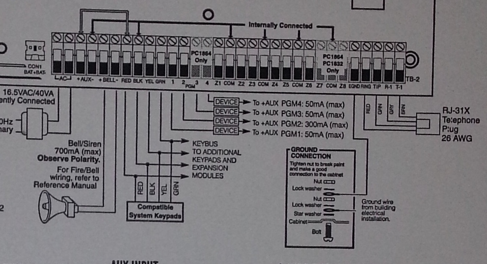 Wiring Diagram For Dsc Alarm Panel : Howalarming jethro carr